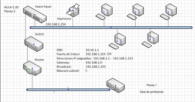 instalaci u00f3n router cisco linksys e2000